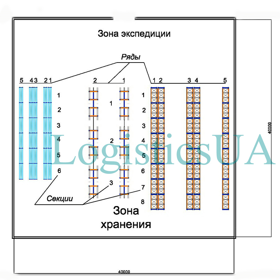 Схема склада